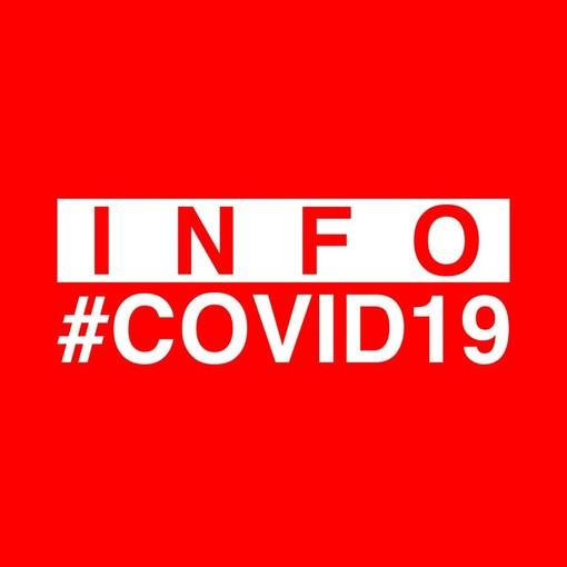 Coronavirus, covid 19