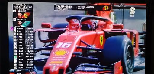 Foto tratte da TV8 e Sky Sport