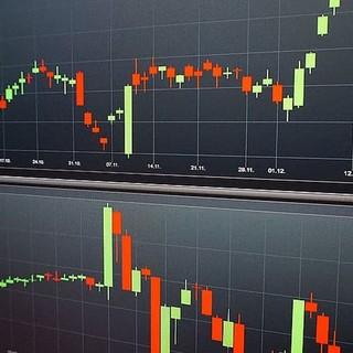 TaoTrade opinione: perché è il miglior broker online